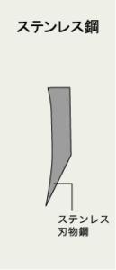 ステンレス鋼の画像